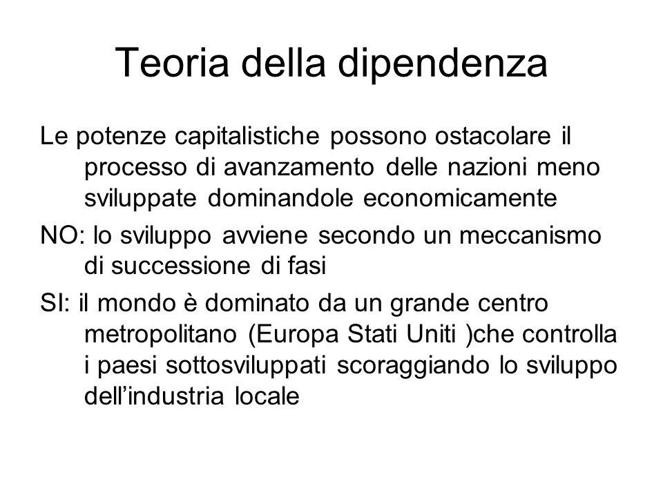 Teoria della dipendenza