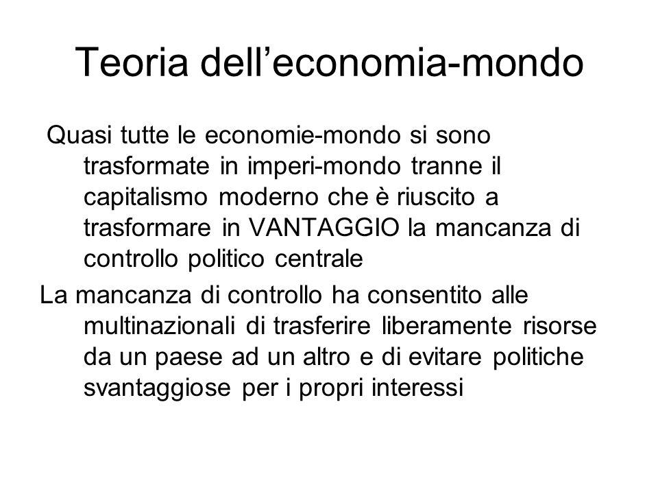 Teoria dell'economia-mondo