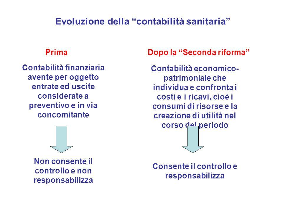 Evoluzione della contabilità sanitaria