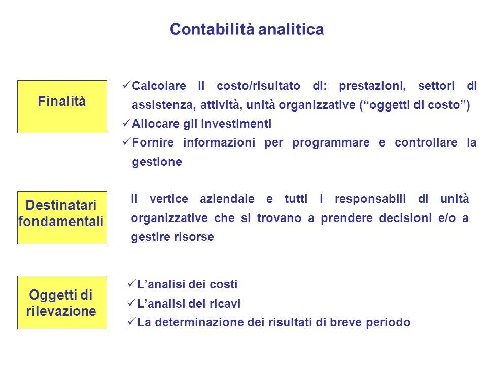 Contabilità analitica Destinatari fondamentali Oggetti di rilevazione
