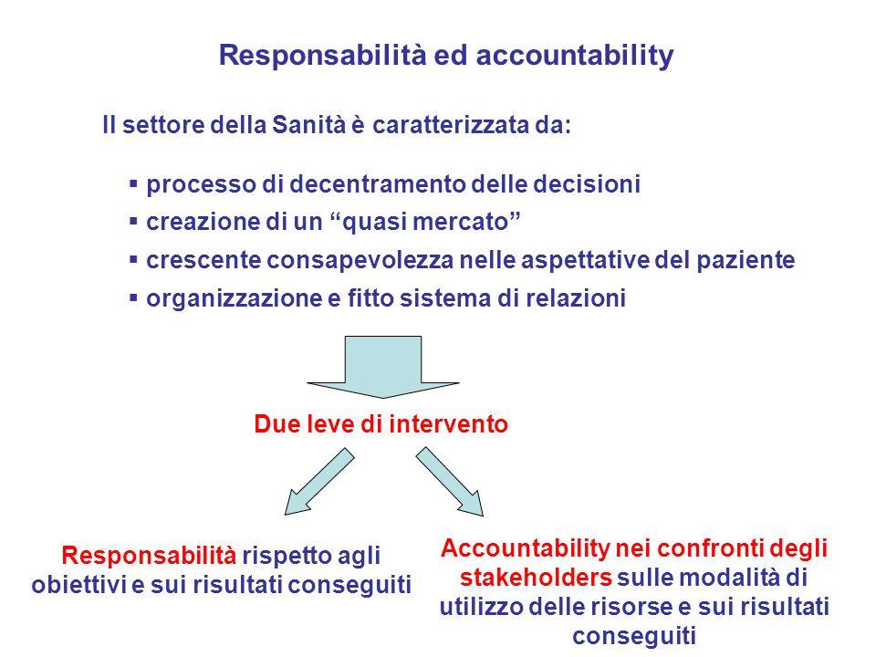 Responsabilità rispetto agli obiettivi e sui risultati conseguiti