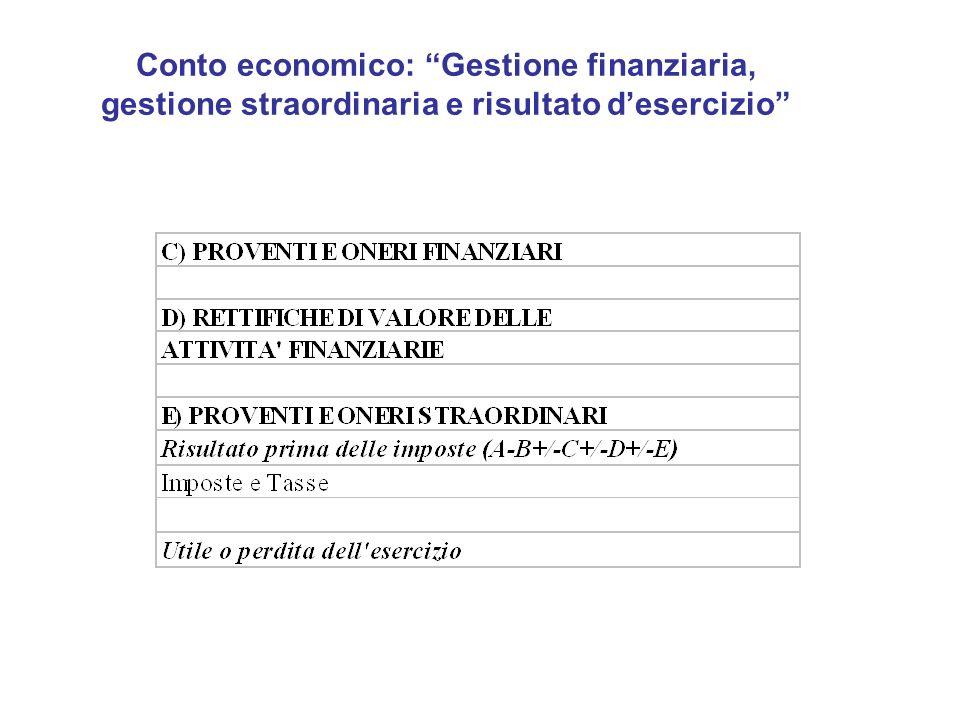 Conto economico: Gestione finanziaria,