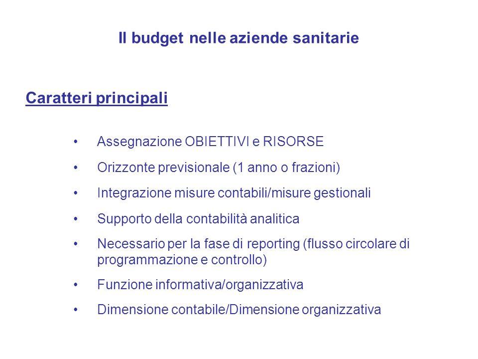 Il budget nelle aziende sanitarie