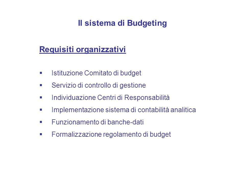 Il sistema di Budgeting