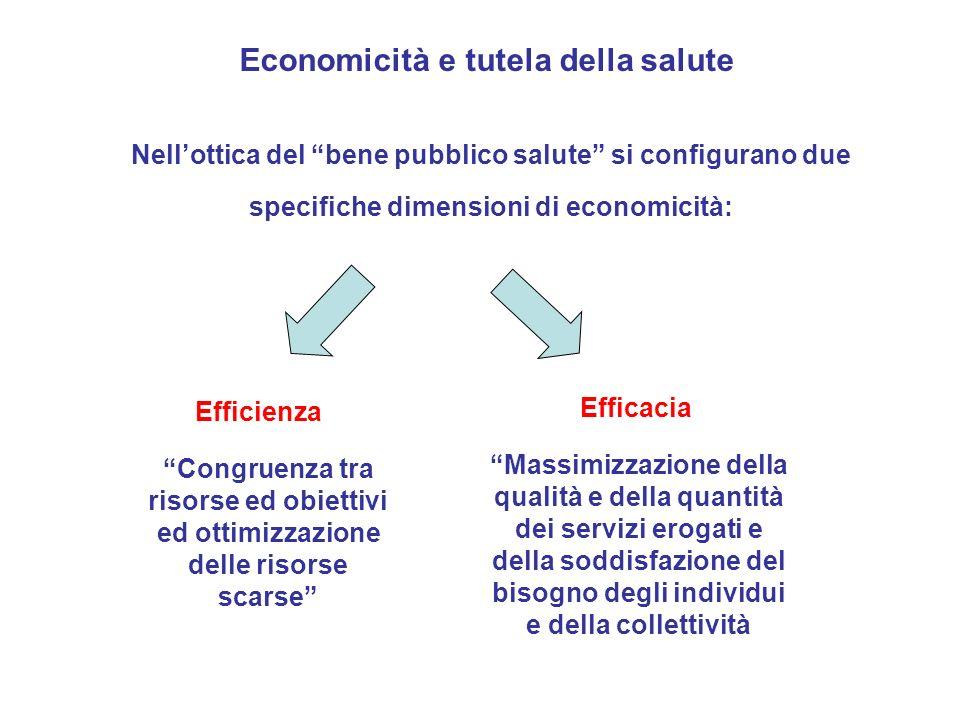 Economicità e tutela della salute