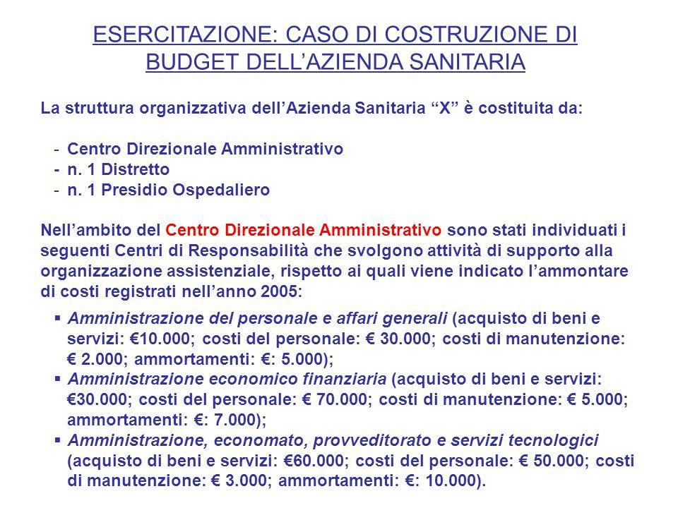 ESERCITAZIONE: CASO DI COSTRUZIONE DI BUDGET DELL'AZIENDA SANITARIA