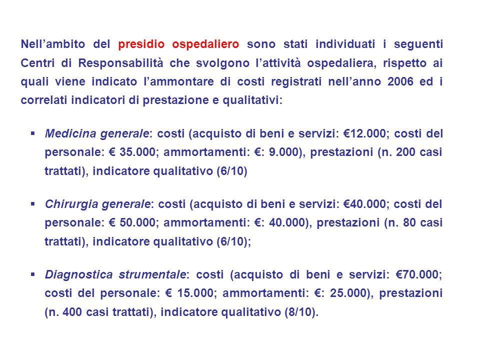 Nell'ambito del presidio ospedaliero sono stati individuati i seguenti Centri di Responsabilità che svolgono l'attività ospedaliera, rispetto ai quali viene indicato l'ammontare di costi registrati nell'anno 2006 ed i correlati indicatori di prestazione e qualitativi: