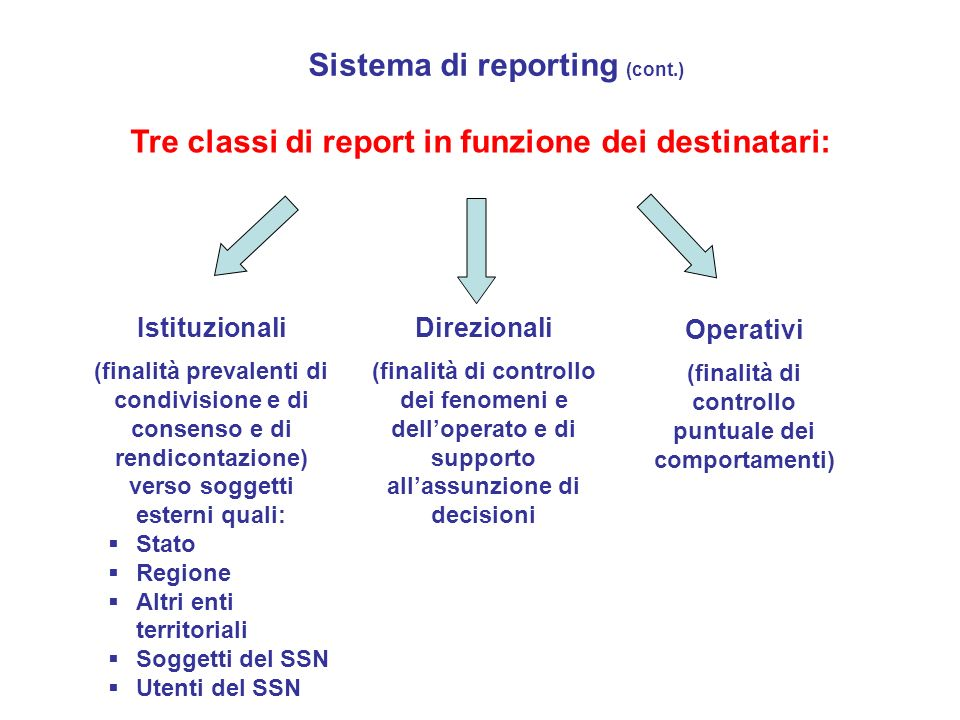 Tre classi di report in funzione dei destinatari: