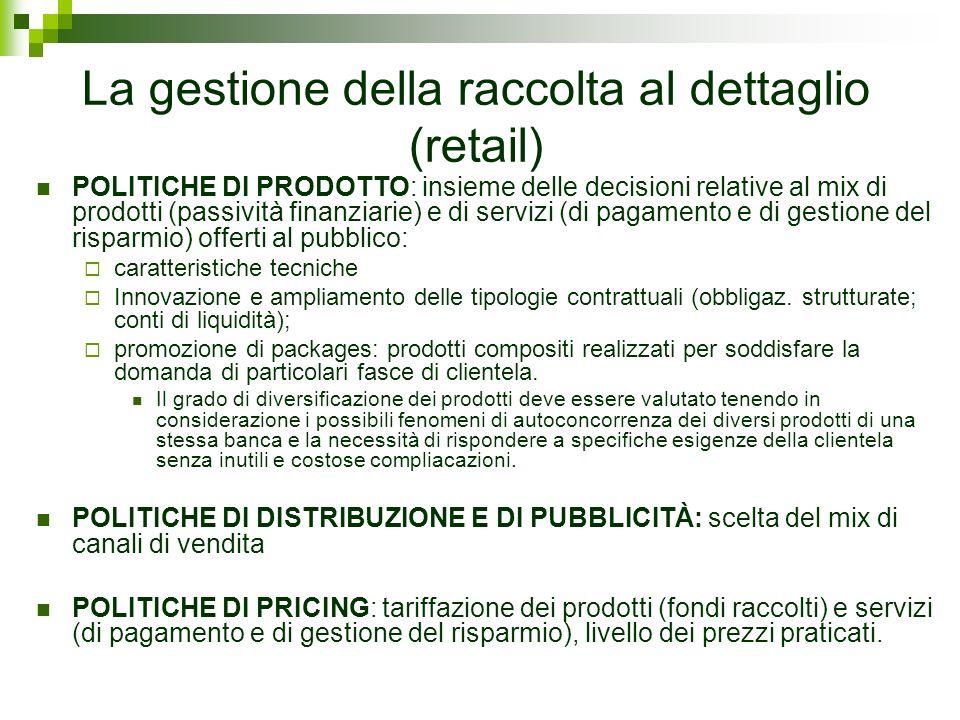 La gestione della raccolta al dettaglio (retail)