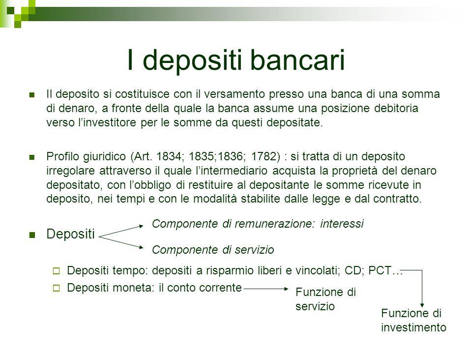 I depositi bancari Depositi