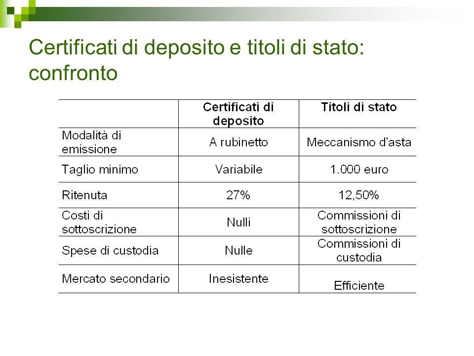 Certificati di deposito e titoli di stato: confronto
