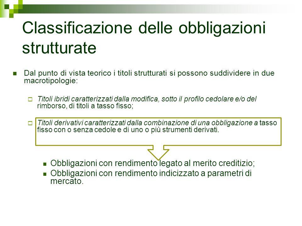 Classificazione delle obbligazioni strutturate