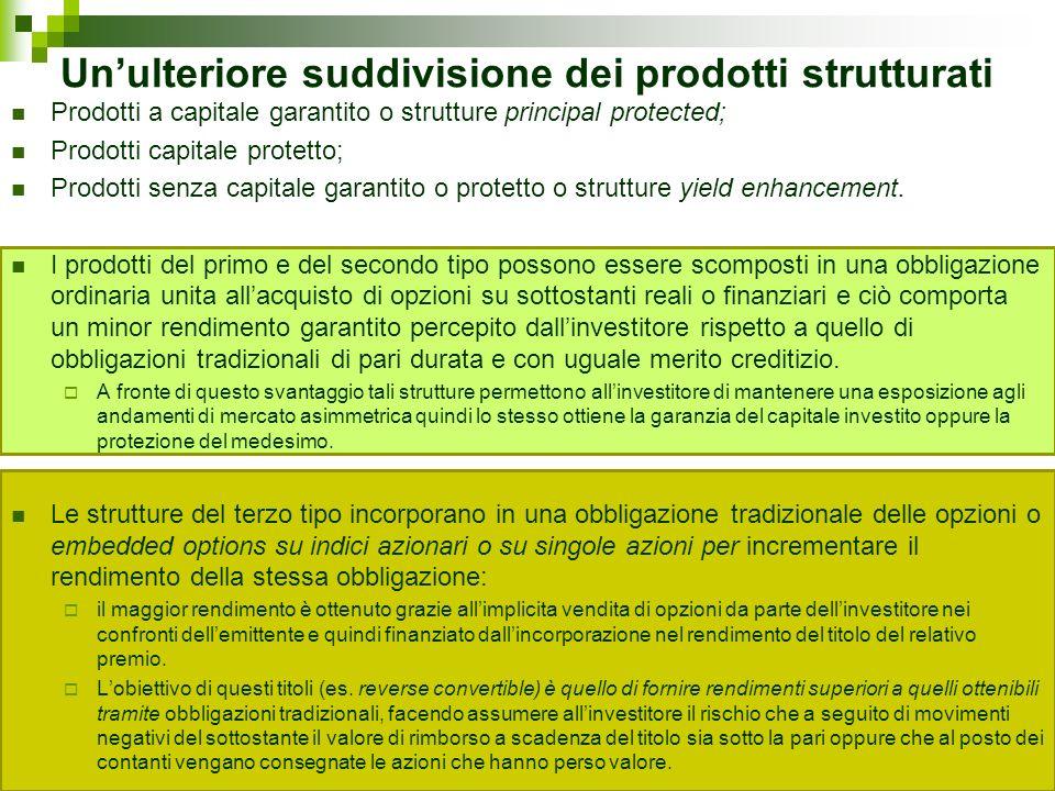 Un'ulteriore suddivisione dei prodotti strutturati