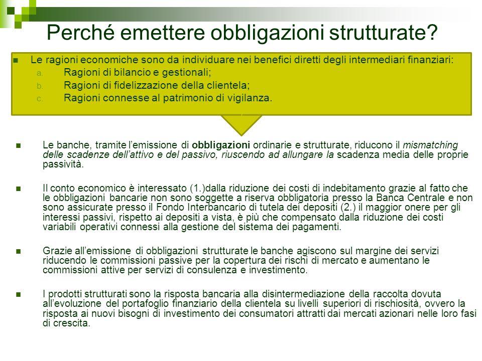 Perché emettere obbligazioni strutturate