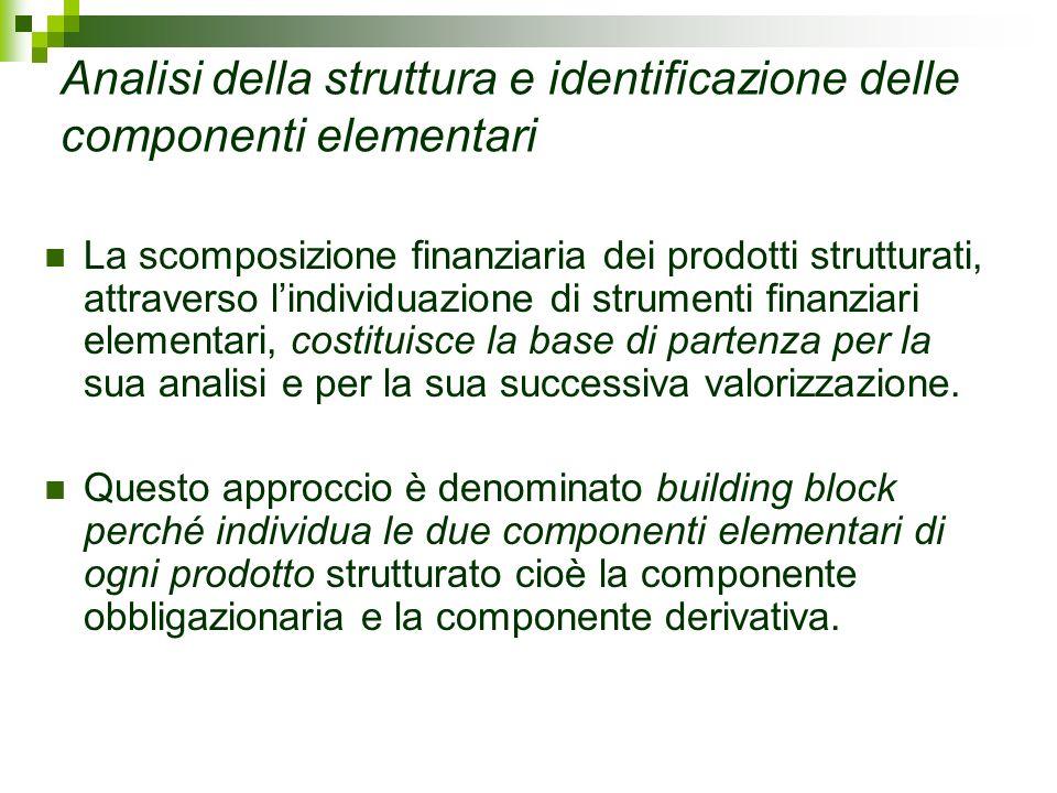 Analisi della struttura e identificazione delle componenti elementari