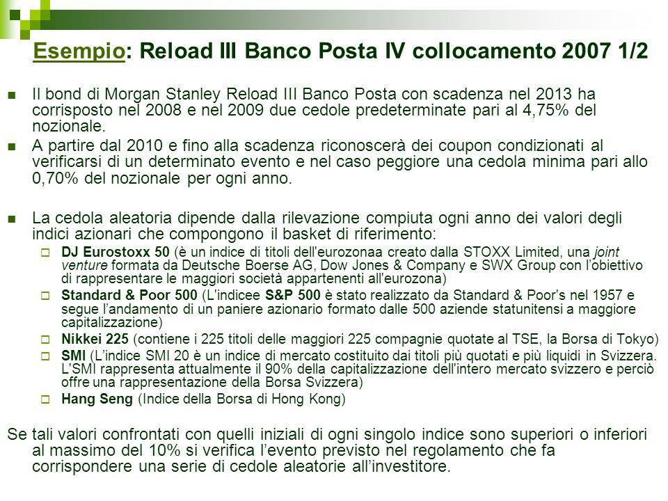 Esempio: Reload III Banco Posta IV collocamento 2007 1/2