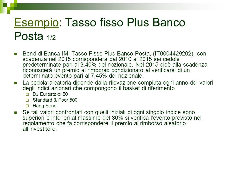 Esempio: Tasso fisso Plus Banco Posta 1/2