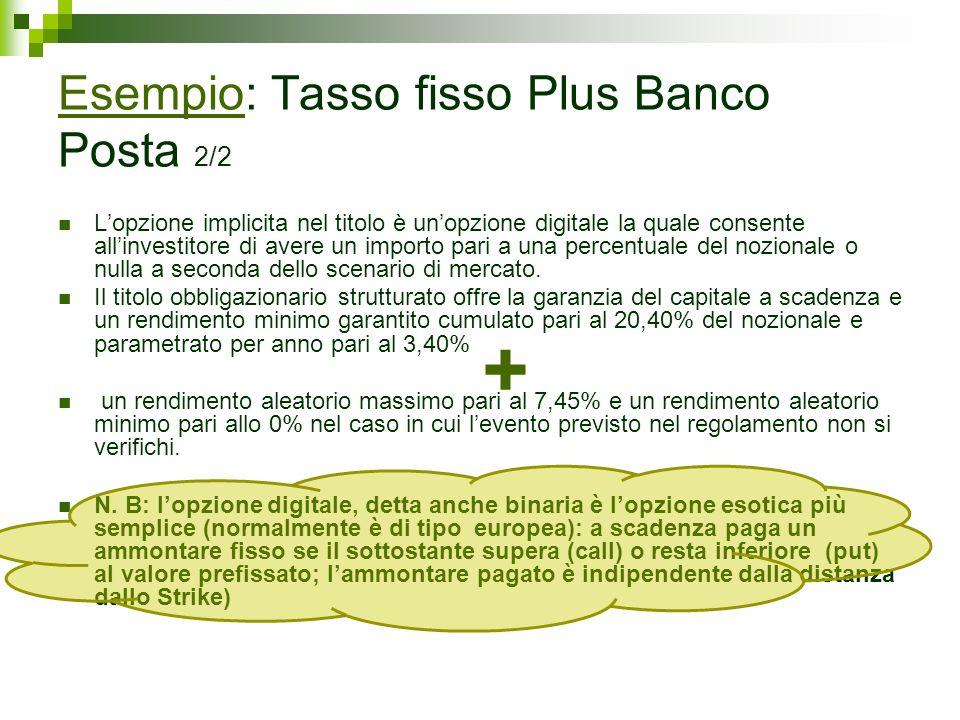 Esempio: Tasso fisso Plus Banco Posta 2/2