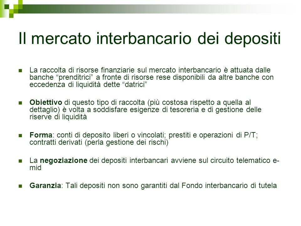 Il mercato interbancario dei depositi