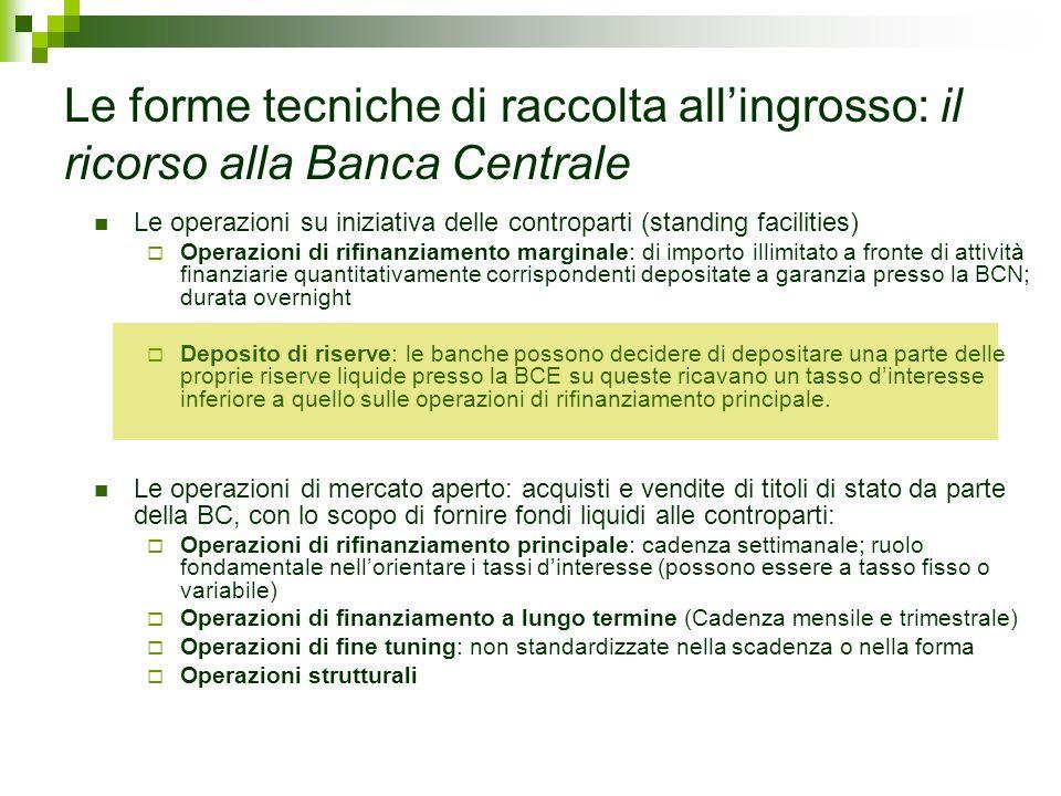 Le forme tecniche di raccolta all'ingrosso: il ricorso alla Banca Centrale