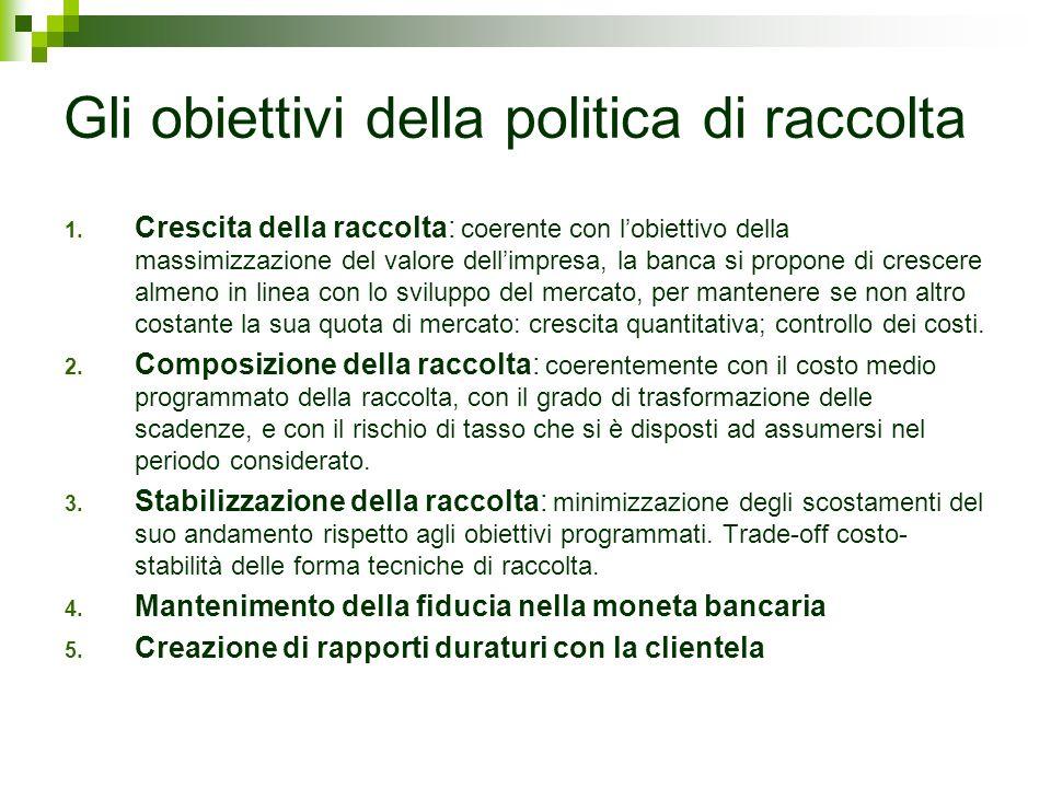 Gli obiettivi della politica di raccolta