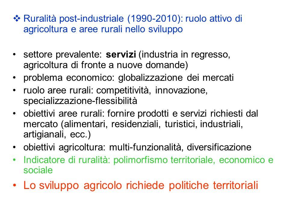 Lo sviluppo agricolo richiede politiche territoriali
