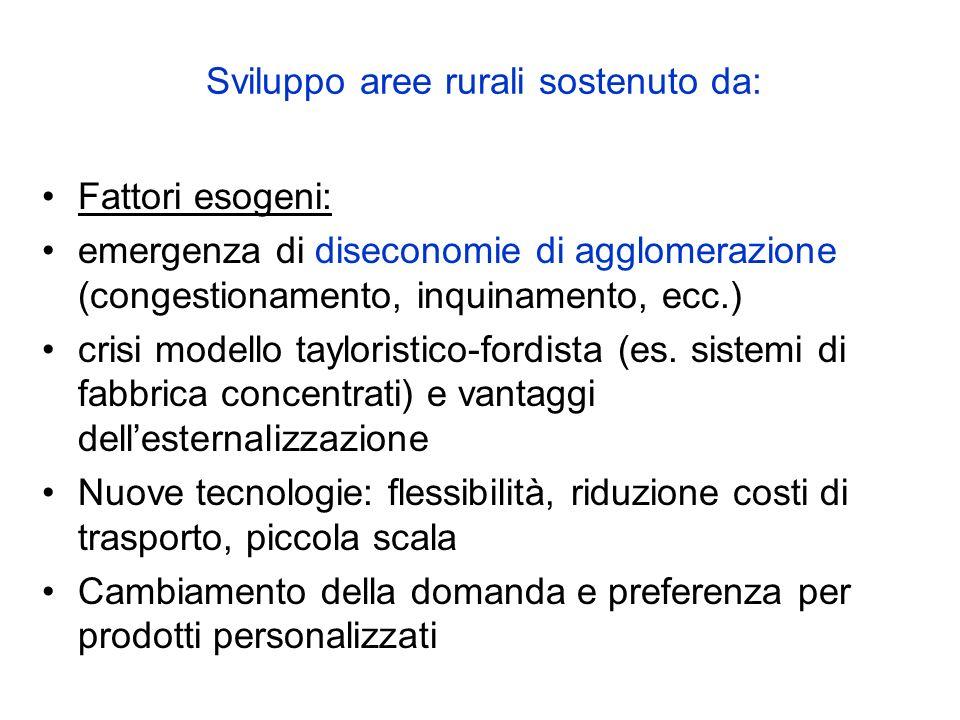Sviluppo aree rurali sostenuto da: