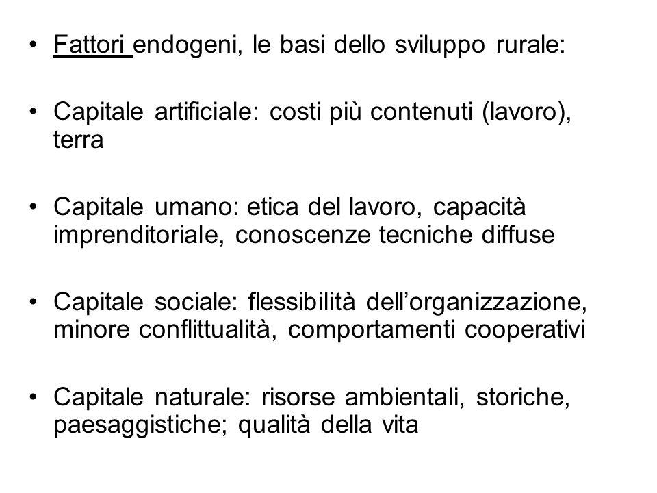 Fattori endogeni, le basi dello sviluppo rurale: