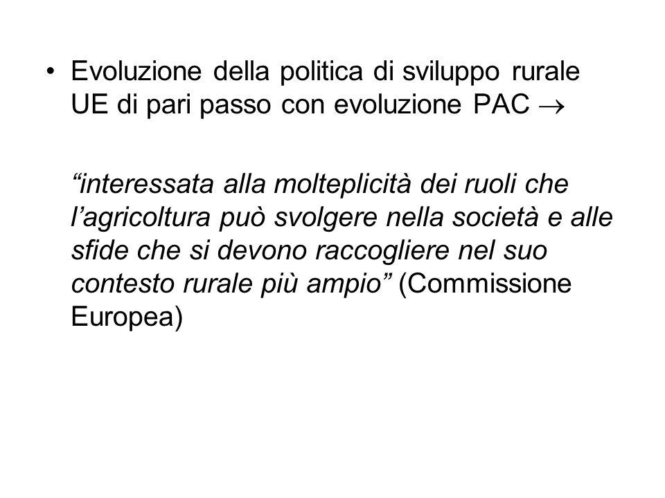 Evoluzione della politica di sviluppo rurale UE di pari passo con evoluzione PAC 