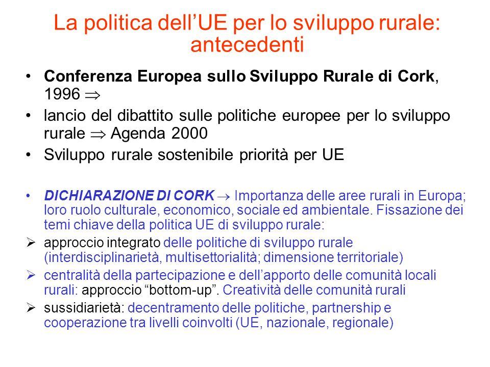 La politica dell'UE per lo sviluppo rurale: antecedenti