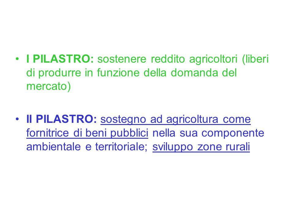 I PILASTRO: sostenere reddito agricoltori (liberi di produrre in funzione della domanda del mercato)