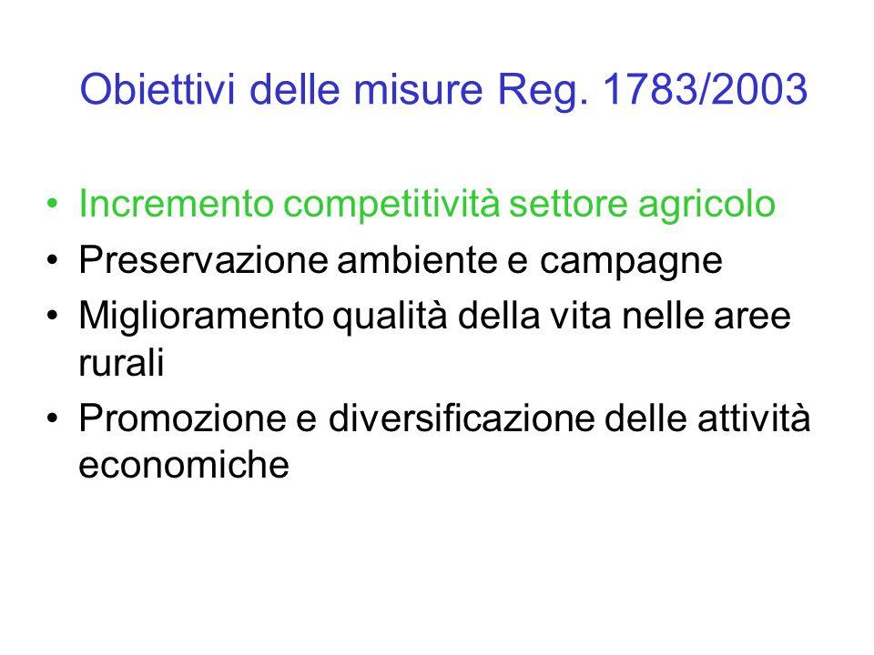 Obiettivi delle misure Reg. 1783/2003