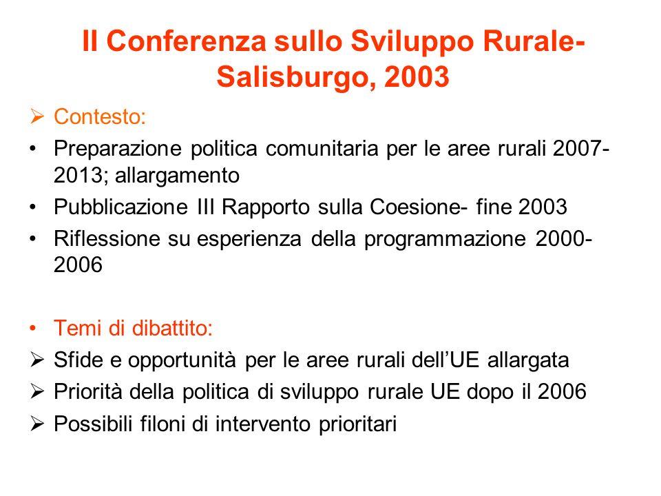 II Conferenza sullo Sviluppo Rurale- Salisburgo, 2003