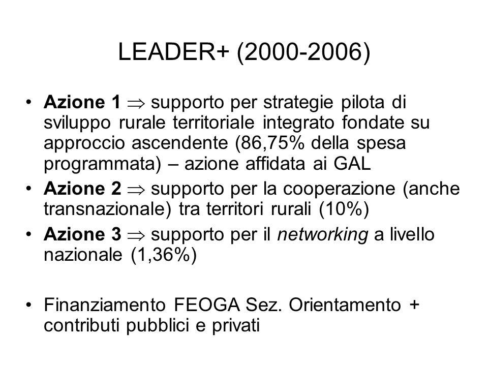 LEADER+ (2000-2006)