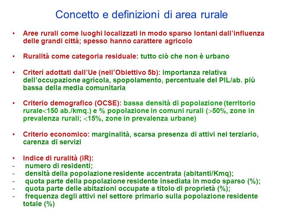 Concetto e definizioni di area rurale