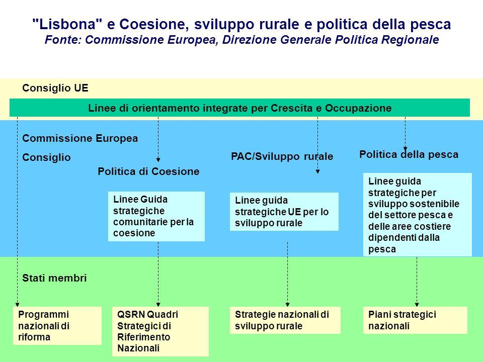Lisbona e Coesione, sviluppo rurale e politica della pesca
