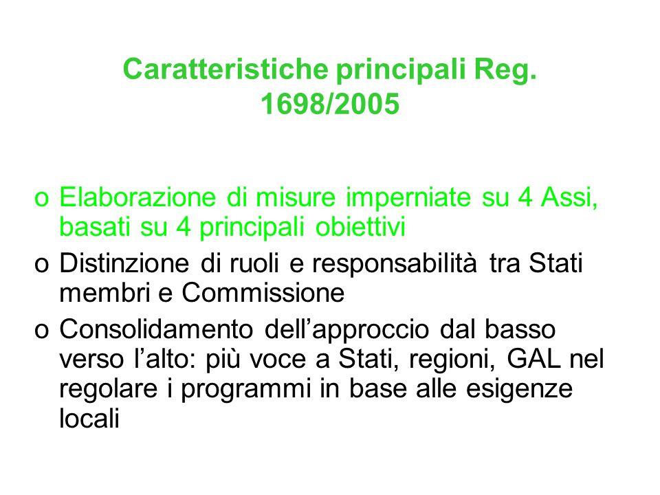 Caratteristiche principali Reg. 1698/2005
