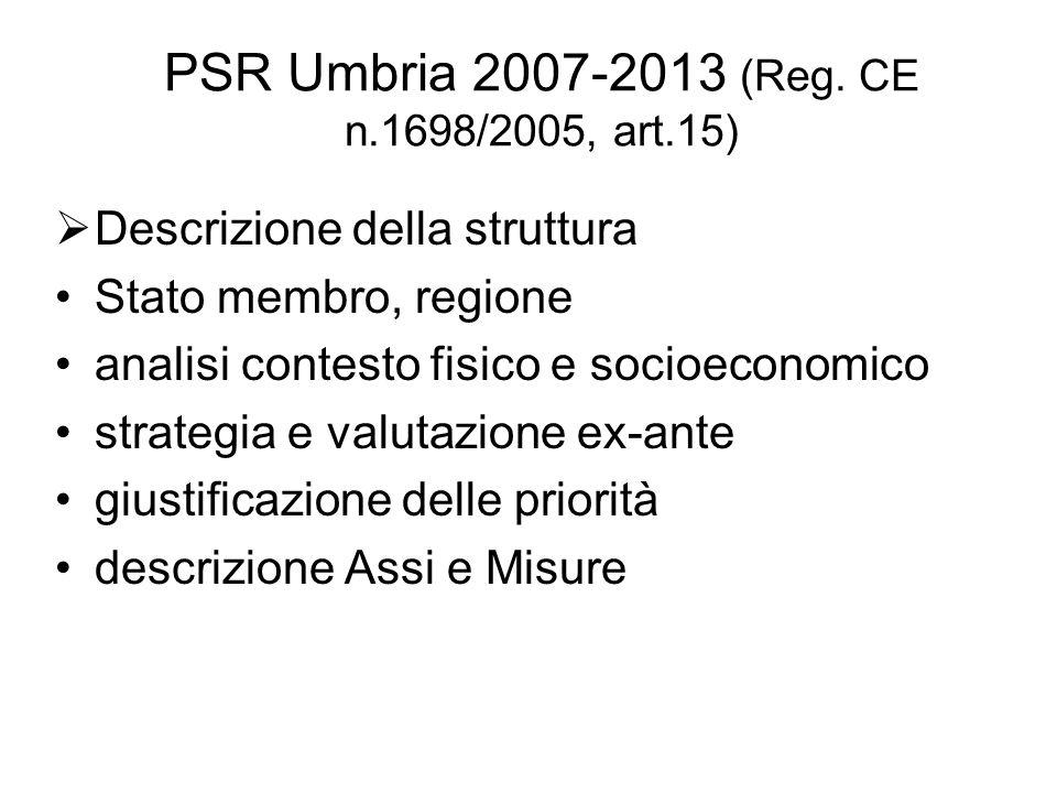 PSR Umbria 2007-2013 (Reg. CE n.1698/2005, art.15)