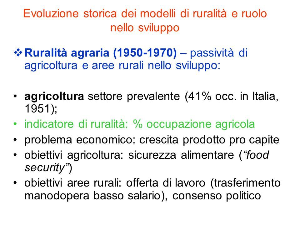 Evoluzione storica dei modelli di ruralità e ruolo nello sviluppo