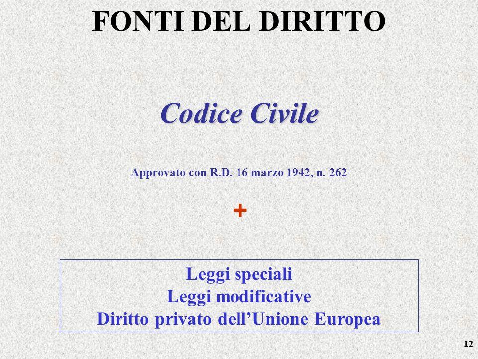 FONTI DEL DIRITTO Codice Civile