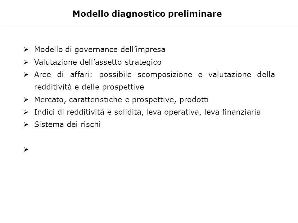 Modello diagnostico preliminare