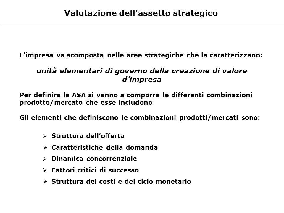 Valutazione dell'assetto strategico