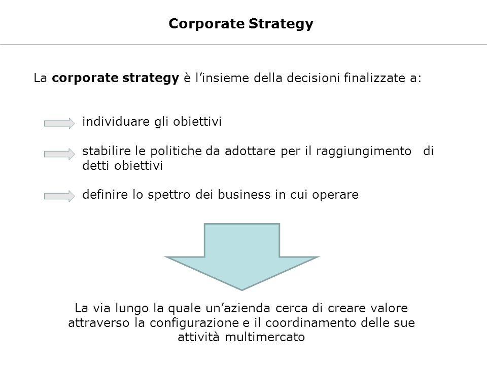 Corporate Strategy La corporate strategy è l'insieme della decisioni finalizzate a: individuare gli obiettivi.
