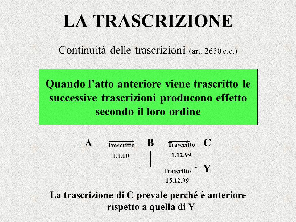 Continuità delle trascrizioni (art. 2650 c.c.)