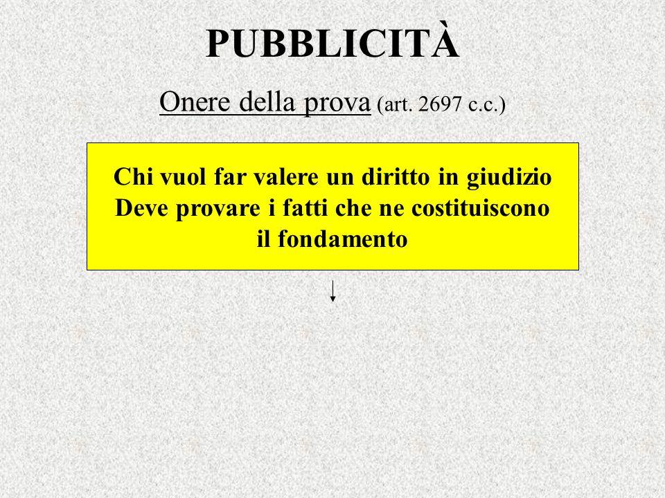 Onere della prova (art. 2697 c.c.)