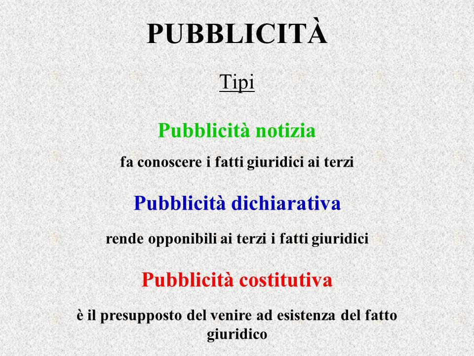 PUBBLICITÀ Tipi Pubblicità notizia Pubblicità dichiarativa