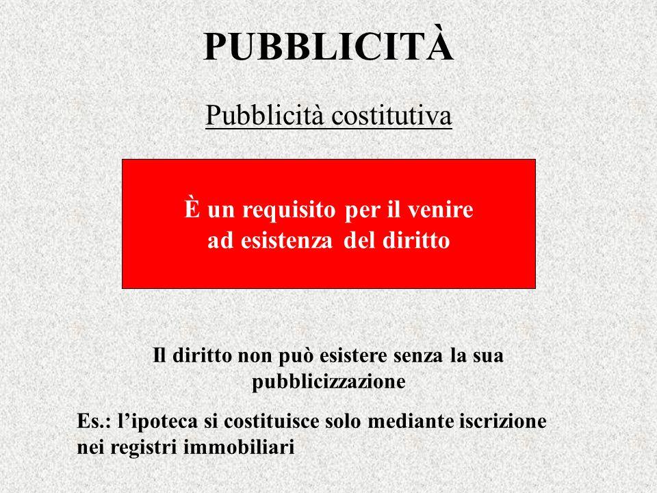 La pubblicit ppt video online scaricare - Trascrizione conservatoria registri immobiliari ...