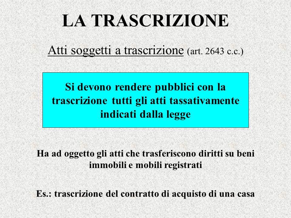 Atti soggetti a trascrizione (art. 2643 c.c.)