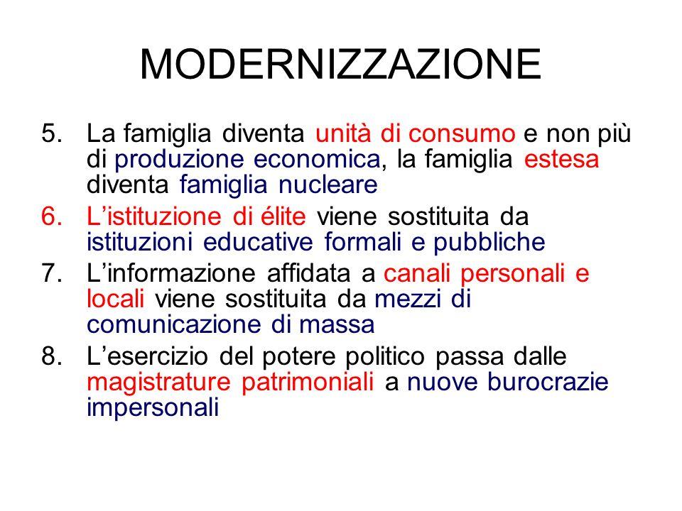 MODERNIZZAZIONELa famiglia diventa unità di consumo e non più di produzione economica, la famiglia estesa diventa famiglia nucleare.