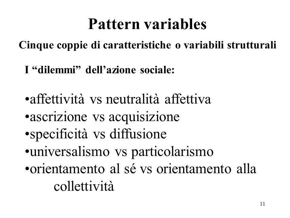 Pattern variables Cinque coppie di caratteristiche o variabili strutturali